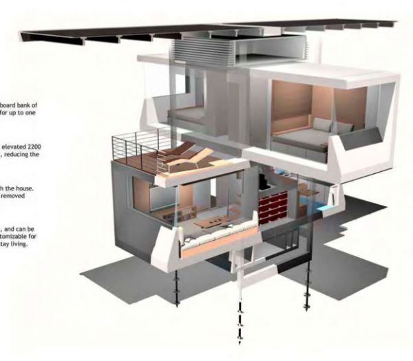 zeroHouse schematic