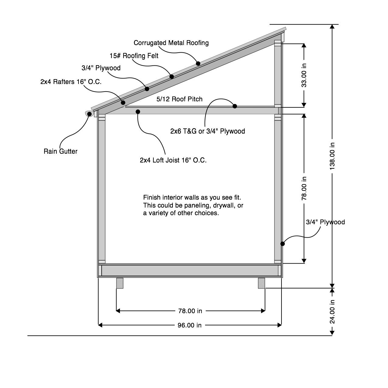 cross-section-framing