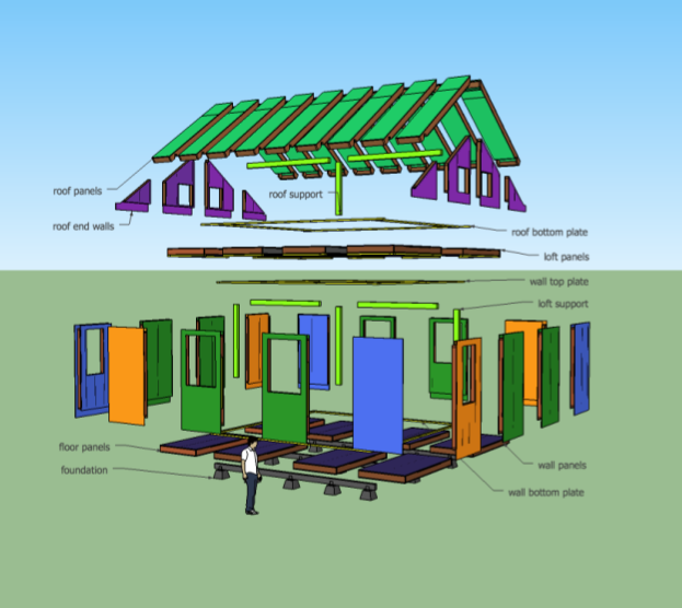 Sustainable Architecture – The Benefits of Prefab